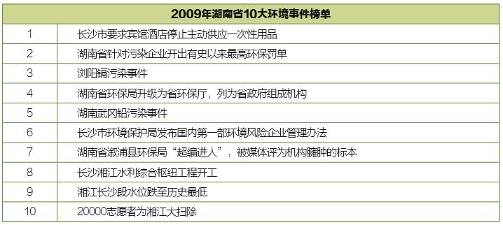 http://test.greenhunan.org.cn/uploadfile/2016/10/12/201610120949458961.png