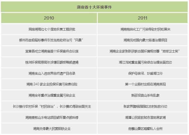 http://test.greenhunan.org.cn/uploadfile/2016/10/12/201610120958401357.png