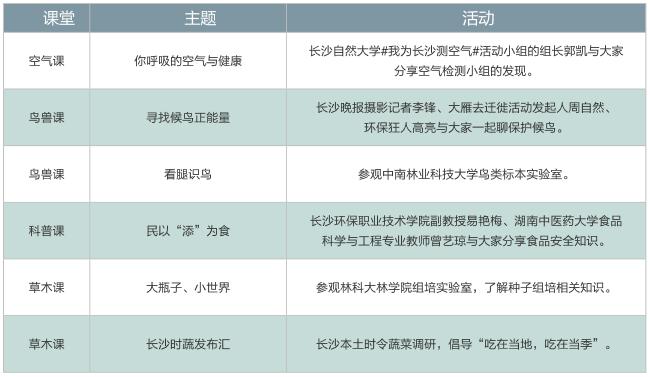 http://test.greenhunan.org.cn/uploadfile/2016/10/12/201610121010043142.png