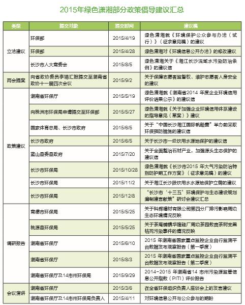 http://test.greenhunan.org.cn/uploadfile/2016/10/12/201610121035307252.png